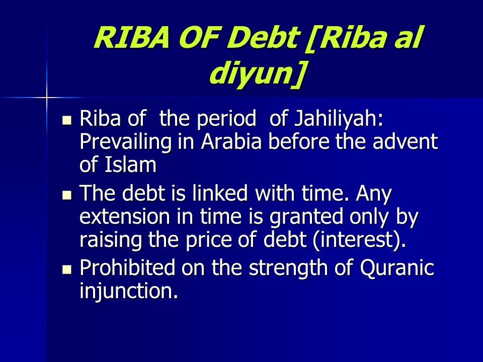 RIBA OF Debt [Riba al diyun]